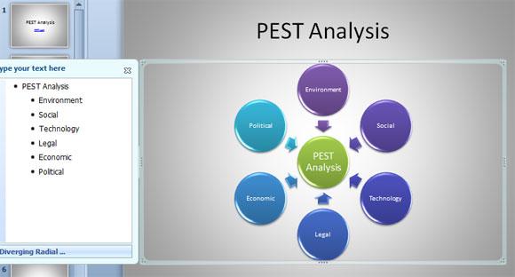 Cómo Hacer Un Diagrama PEST En PowerPoint