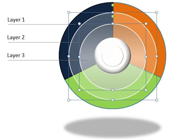 Cómo Hacer Un Diagrama Circular Multicapa En PowerPoint 2010