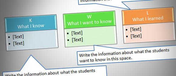 Tabla KWL en PowerPoint usando Shapes
