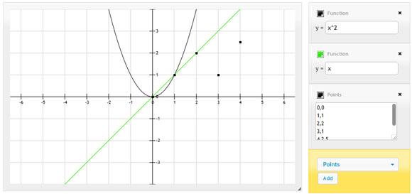 herramienta gráficos matemáticos