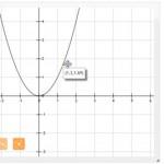 plot gráficas matemáticas powerpoint