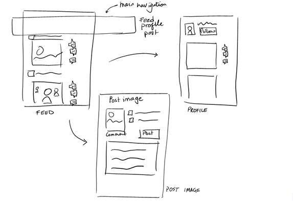 diseñas interfaces con powerpoint