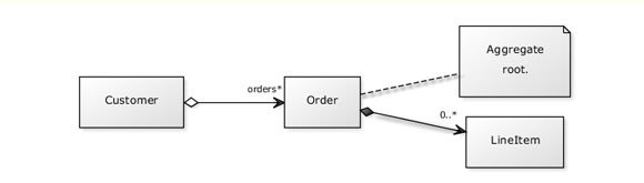 diagrama uml powerpoint