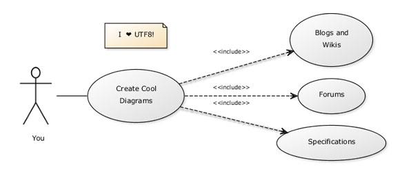 crear Diagramas UML con PowerPoint