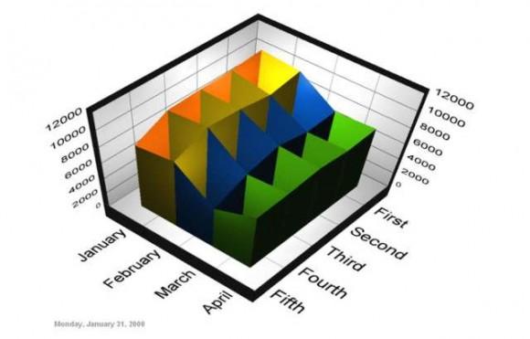 3d gráfico powerpoint
