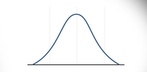 Cómo Hacer una Curva de Gauss en PowerPoint 2010