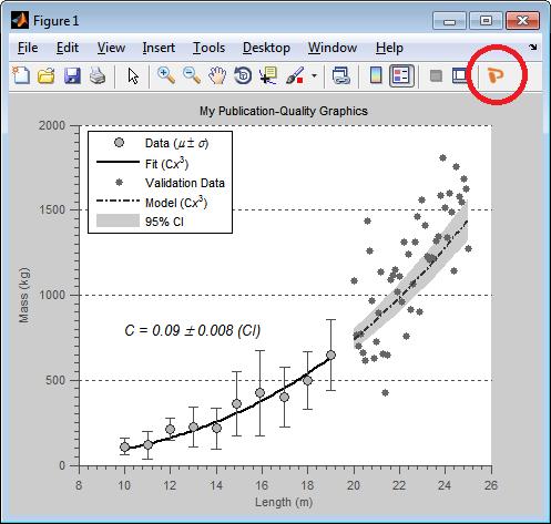 graficar ecuaciones