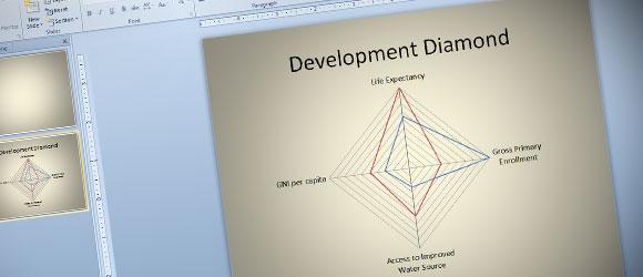 Cómo Hacer un Diagrama de Diamante en PowerPoint (Radar Chart)