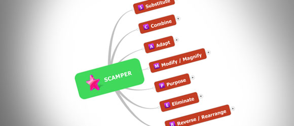 SCAMPER diagram